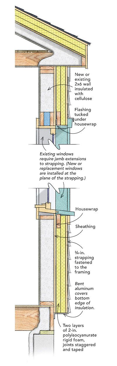 25 best ideas about rigid foam insulation on pinterest for Best insulation for new home construction