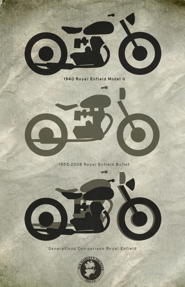 Royal Enfield profile progression from Her Majesty's Thunder