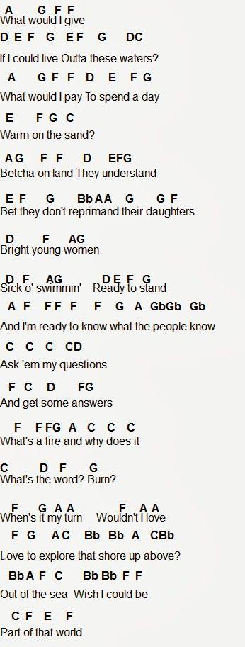 11 Best Learning Images On Pinterest Sheet Music Flute Sheet