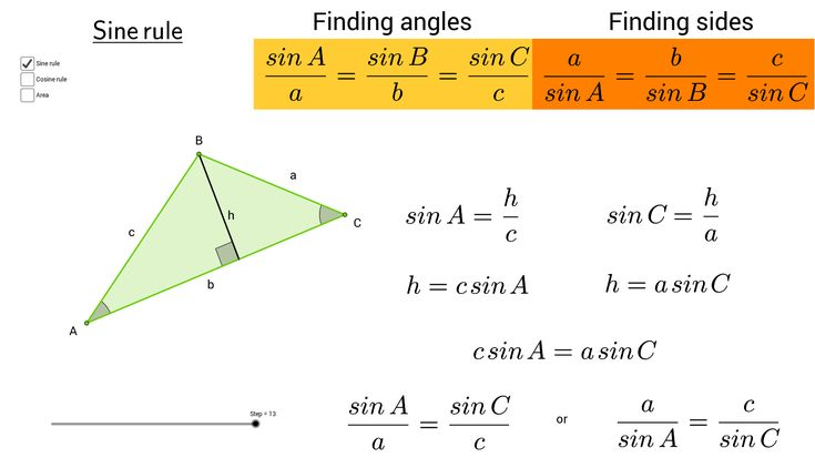 7 best Geogebra images on Pinterest | Hochschulen ...