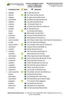 Liste der wichtigsten Verben und ihrer Ergänzungen im Dativ und Akkusativ Sprachzentrum Buenos Aires www.sprachzentrum.com...