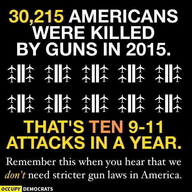 17 Best Images About Law Enforcement Gun Control On: 471 Best Images About Safety