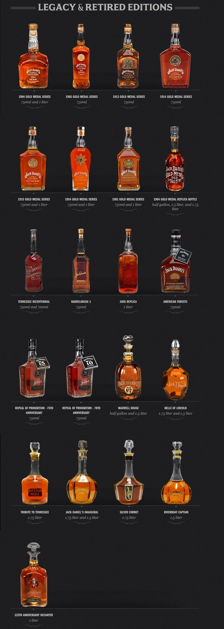 best 바 images on Pinterest Drinks Scotch whiskey and Scotch