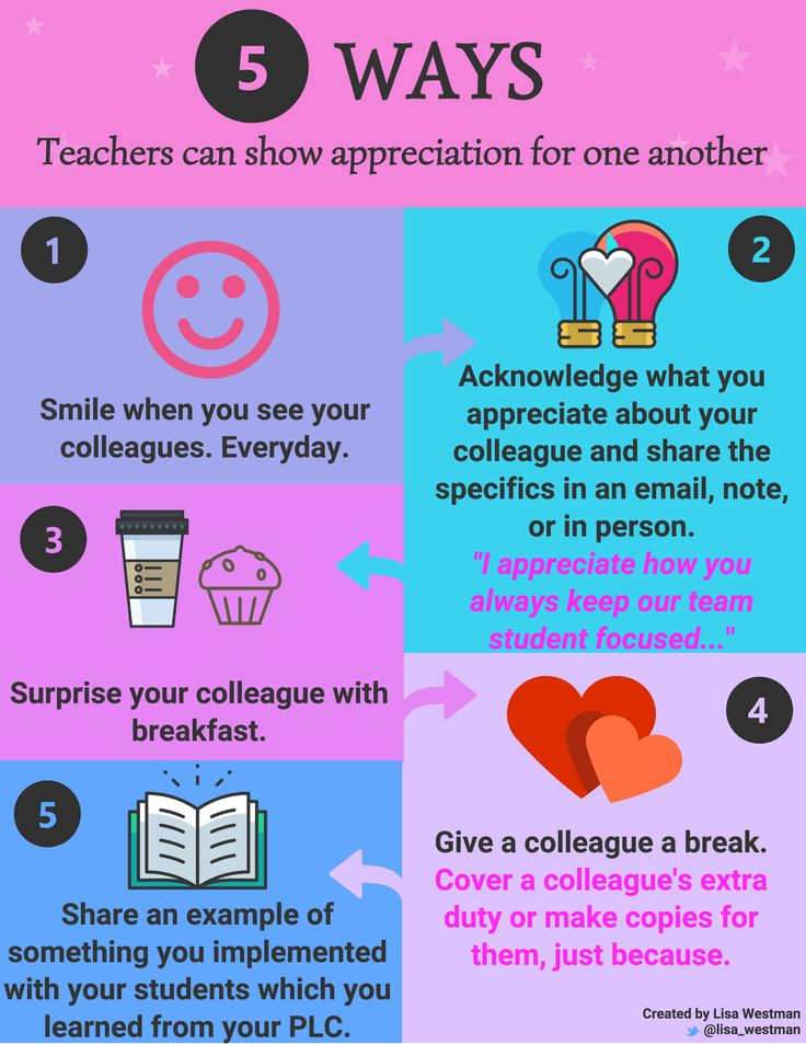 "It's ""Teacher Appreciation Week,"" but do teachers really appreciate each other?"