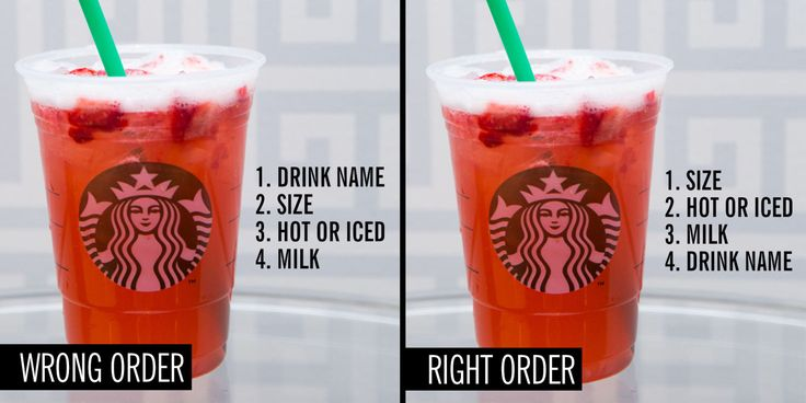 10 Secret Ways to Get Your Order Faster at Starbucks