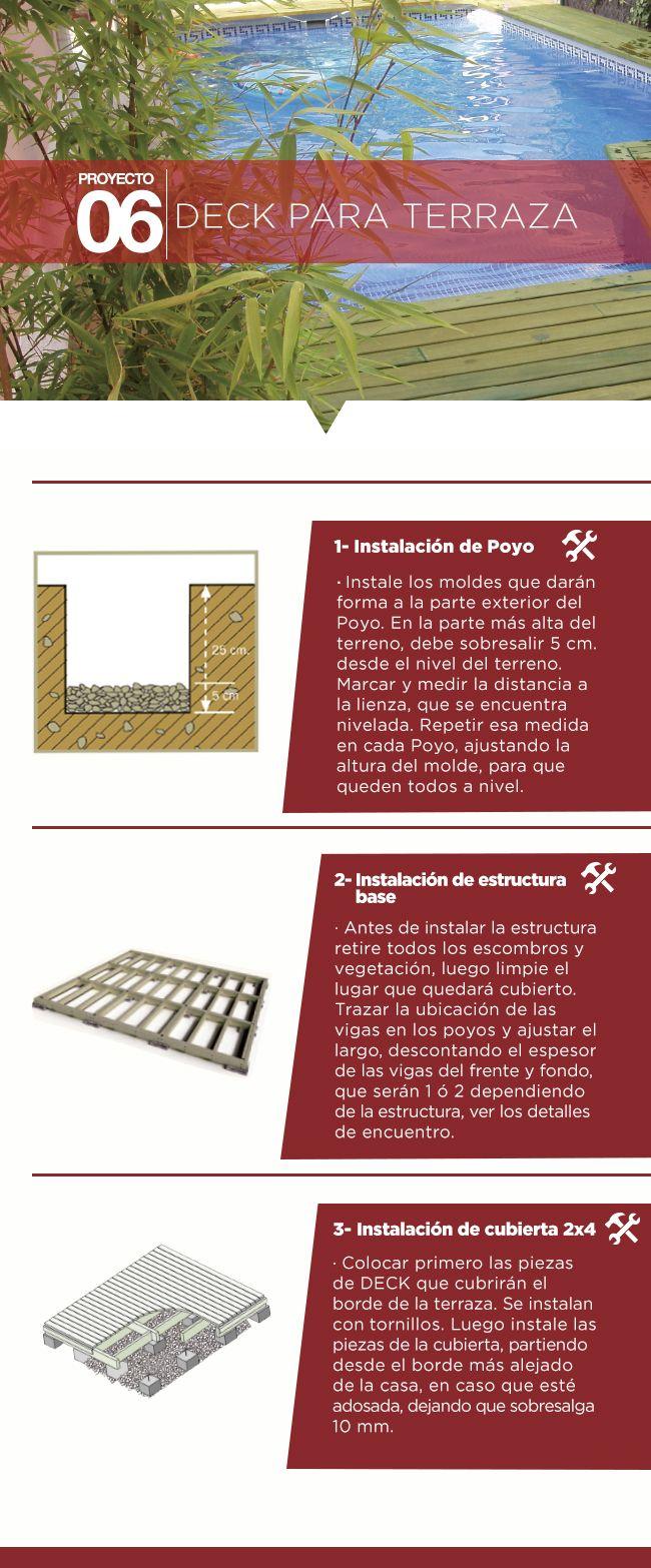 #Deck #Terraza #Terminaciones #Consejos #Proyectos #Easy