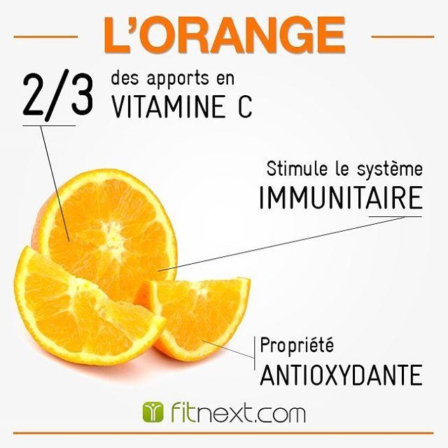 Un bon jus d'orange au réveil, pour un maximum de bienfaits  Avec environ 70 mg par fruit, l'orange est une très bonne source de vitamine C.   La vitamine C est un antioxydant et participe à la production de collagène (qui agit sur la qualité, l'élasticité et la régénération de la peau)  Elle améliore aussi la fonction immunitaire (en cas d'infection) et optimise l'absorption de fer.