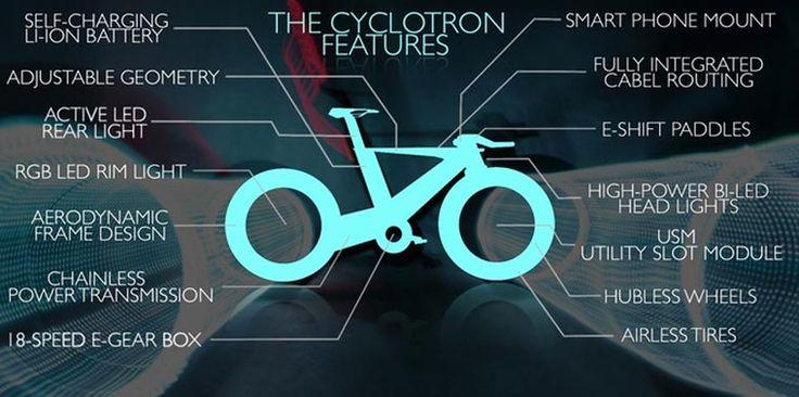 Das Cyclotron Bike ist ein futuristisches Fahrrad mit smarten und luftlosen Reifen ohne Speichen und kettenlosem Antrieb (Elektromotor) mit selbst aufladbarem Akku und 18-Gang-Getriebe. Das mit Sensoren und jeder Menge High-Tech vollgepackte Bike hat bei Kickstarter bereits sein Ziel erreicht. Das Design ist natürlich auch anpassbar. Kostenpunkt? Je nach Modell ...