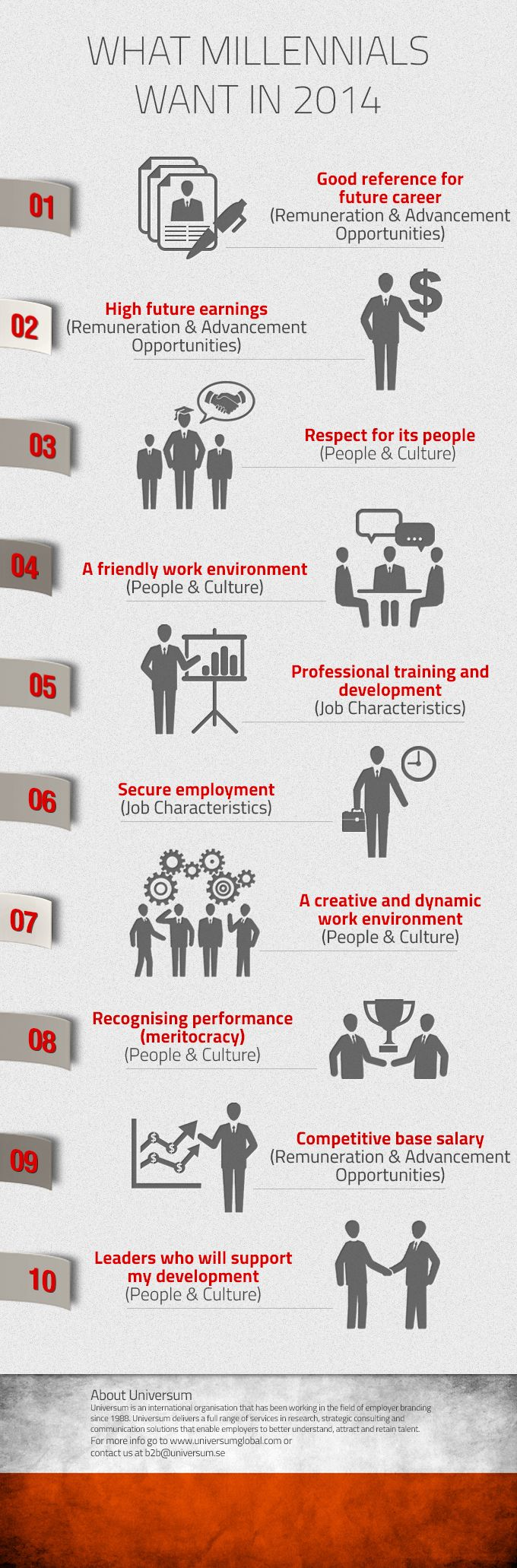 best images about work inspiration marketing s top 100 ideal employers what millennials want in 2014