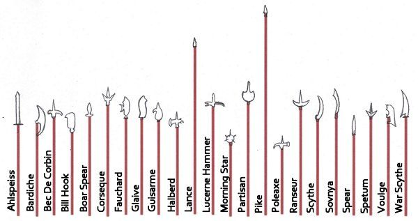 Sizes and shapes of Polearms http://medieval.stormthecastle.com/armorypages/medieval-polearms.htm