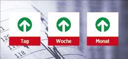 BÖRSE ONLINE - Börsennachrichten | Aktien | Aktienkurse