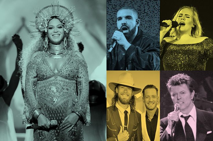 Billboard's Top 50 Money Makers of 2016 Revealed http://www.billboard.com/biz/articles/7865875/billboards-top-50-money-makers-of-2016