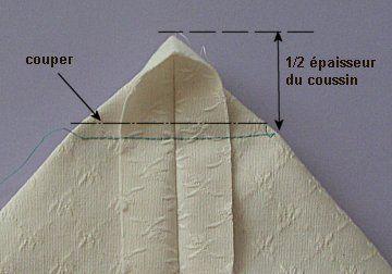 Coupe Couture : Coussin épais (1ère méthode)