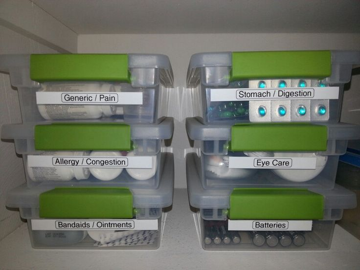 DIY Medicine Cabinet Organization In The Laundry Closet. Facebook:  PremierDesigns757 Http://