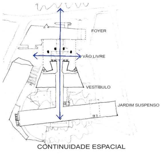 Concurso Teatro Castro Alves – Salvador – 3° lugar | concursosdeprojeto.org