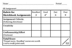 Sketchbook Rubric for upper grades, adapt for 1-4.