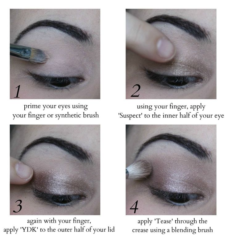 naked 2 pallet - I have both of the naked palettes and these step by step instructions definitely helps me out a lot!