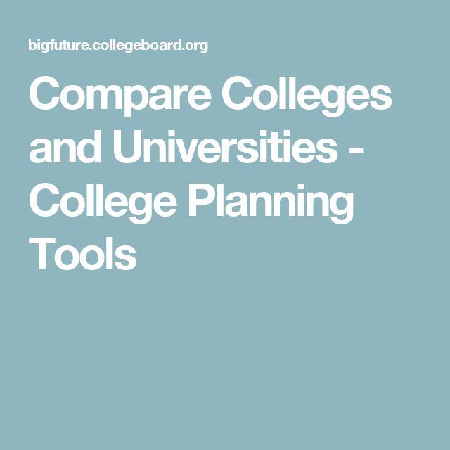 37 best College images on Pinterest School tips, College