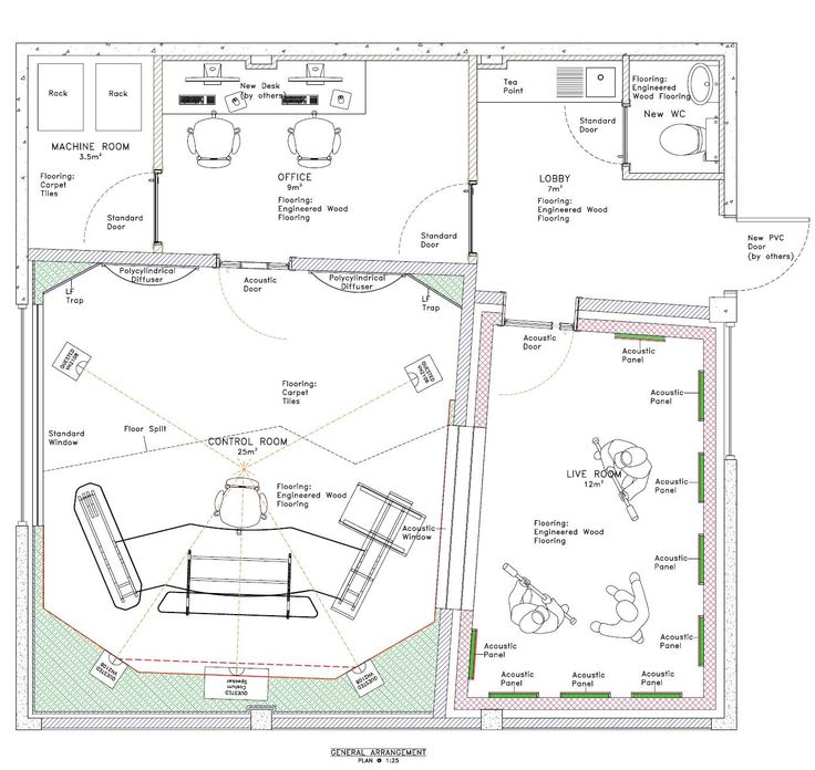 Layout of a very complete music studio.