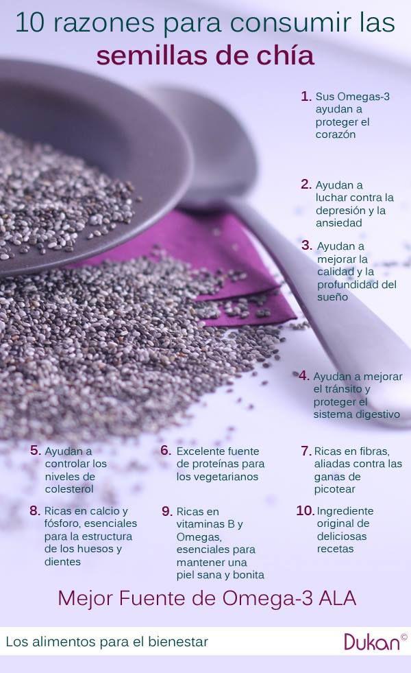 Beneficios de la semilla de chia