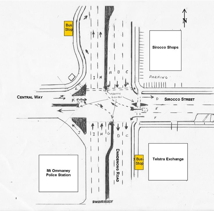 A Dandenong Road Pedestrian Crossing and Intersection Option for Sirocco Street/Central Avenue/Dandenong Road Intersection | Jamboree Residents Association