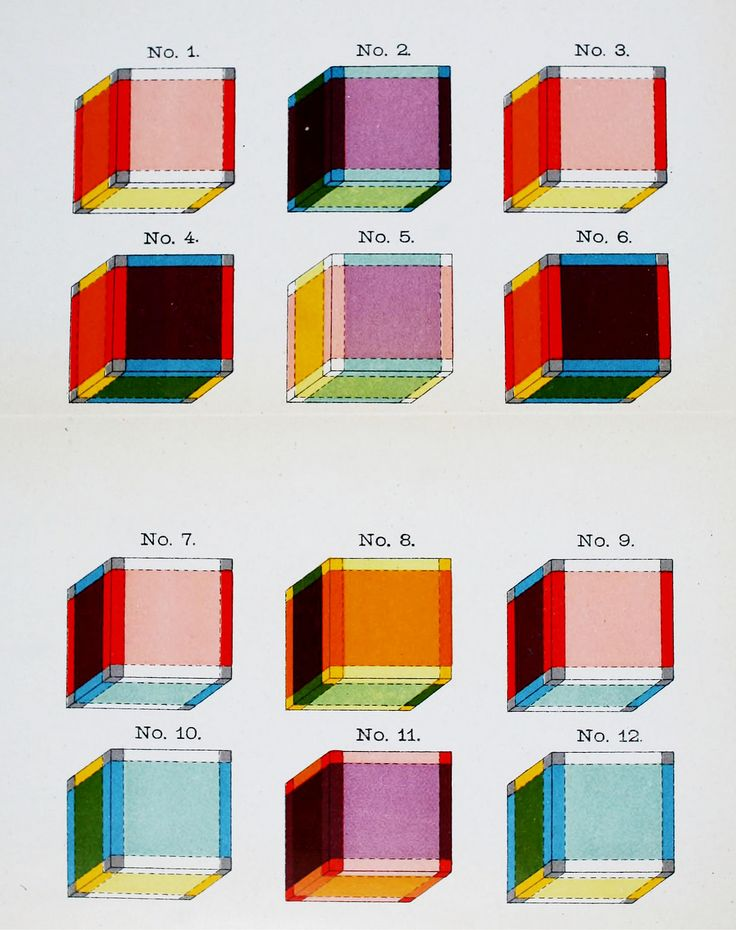 """Frontispiece to Charles Howard Hinton's The Fourth Dimension (1904), a book all about the """"tesseract"""" – a four-dimensional analog of the cube, the tesseract being to the cube as the cube is to the square. Although Hinton's work was an important stepping stone in understanding four-dimensional space, the real breakthrough came in a 1908 paper by Hermann Minkowski, in which four-dimensional space was thought of in non-Euclidean terms, leading to the revolutionary concept of """"spacetime""""."""