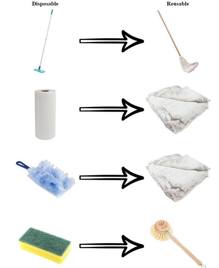 http://www.zerowastenerd.com/2016/03/zero-waste-cleaning.html?spref=pi