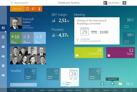 Dashboard - Windows Modern UI style (aka Metro)