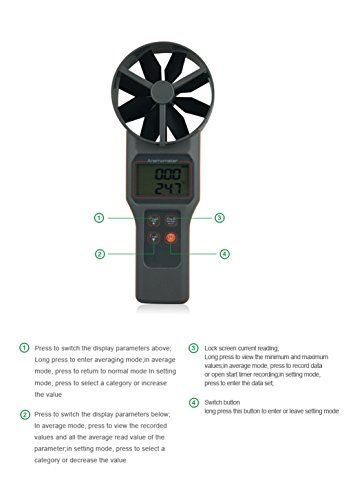 AZ 8917 Portable Precision Air Conditioning Ventilation Detection Digital Anemometer Temperature and Humidity Measurement  Measures air velocity, volume, temperature, humidity, dew point &wet bulb temperature;10cm diameter vane type Built-in thermistor temp. &capacitive humidity sensor for quick and accurate measurement; Windspeed metric and imperial units selectable Display max. /min.value;...