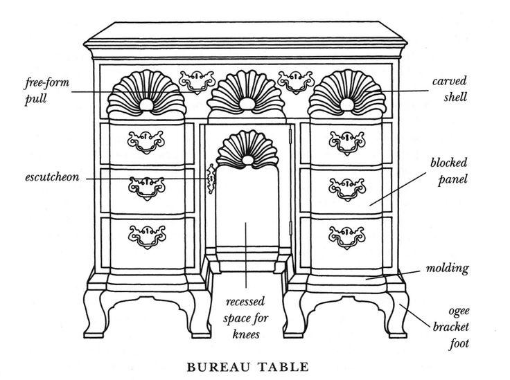 diagram of a bureau table