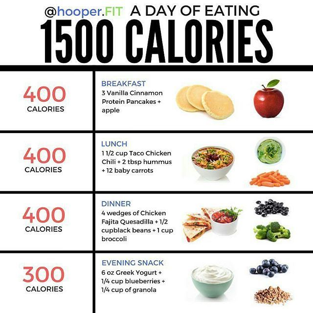 1500 calorie diet for men daily