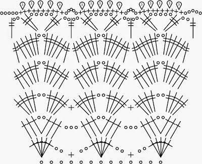 Conjunto de niña: pollera, sombrero y bolsito - con patrones | Todo crochet