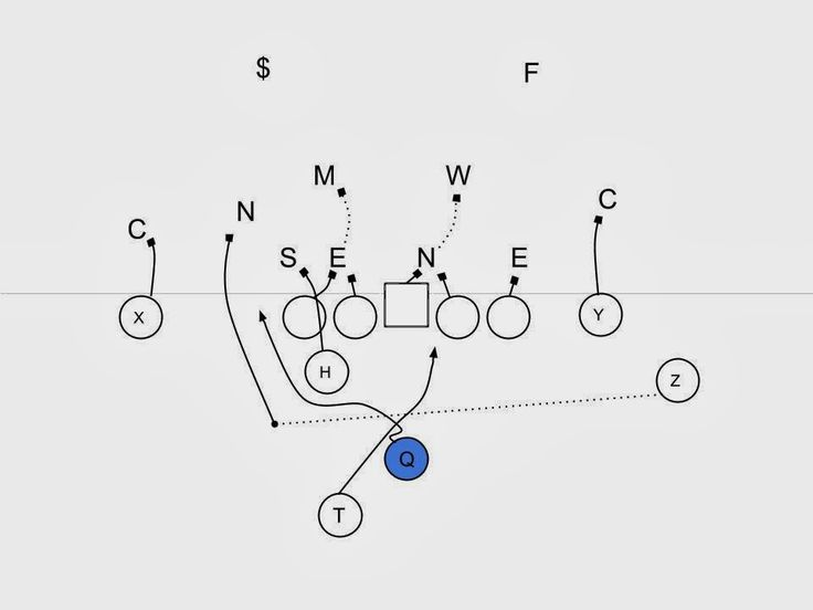 17 best images about coaching football on pinterest