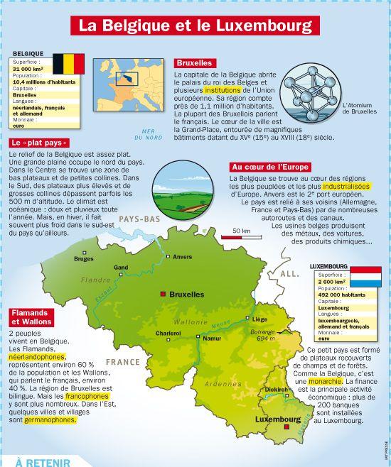 La Belgique et le Luxembourg