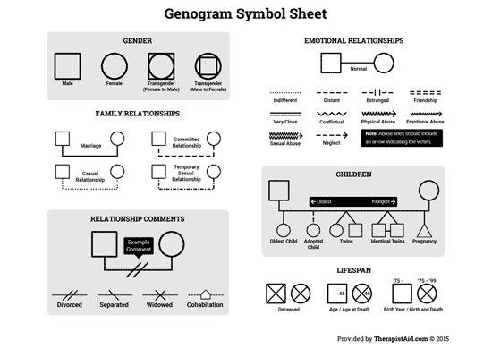 Genogram Symbol Sheet Preview