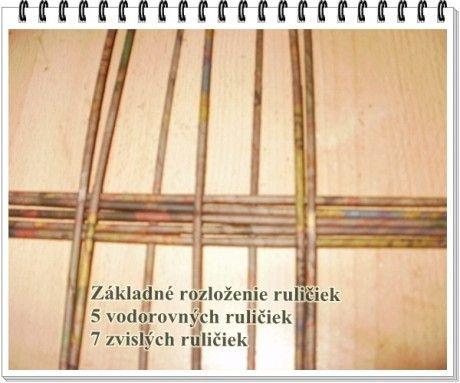 - Fotoalbum - Návody na pletenie - Košík - dno ovál -1.časť