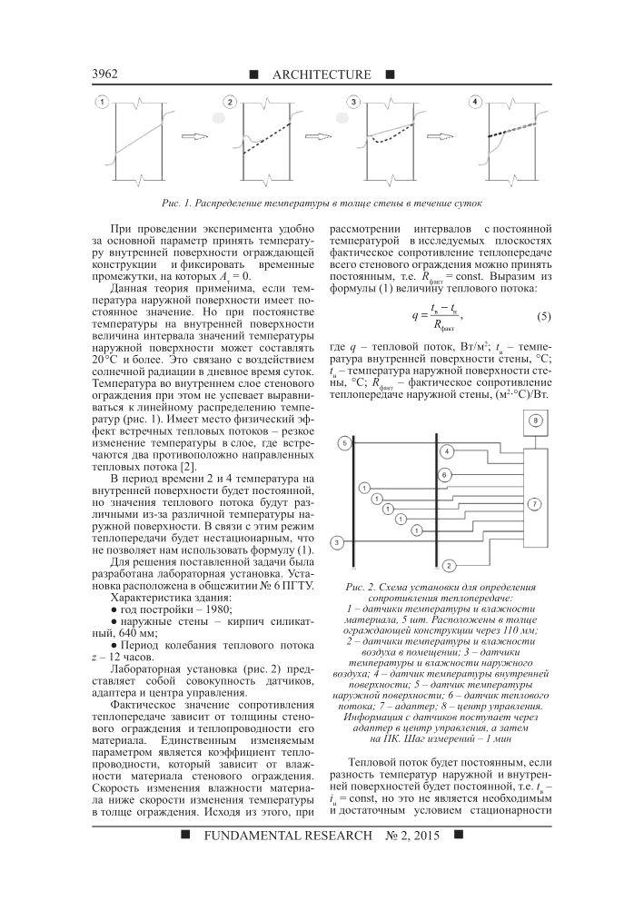 ОПРЕДЕЛЕНИЕ ФАКТИЧЕСКОГО СОПРОТИВЛЕНИЯ ТЕПЛОПЕРЕДАЧЕ НАРУЖНЫХ СТЕН, ВЫПОЛНЕННЫХ ИЗ КИРПИЧА, ЗДАНИЙ ПОСТРОЙКИ 60–80-Х ГОДОВ ХХ ВЕКА - тема научной статьи по строительству и архитектуре, читайте бесплатно текст научно-исследовательской работы в электронной библиотеке КиберЛенинка