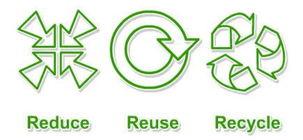 recycle2.jpg 435 × 201 pixels