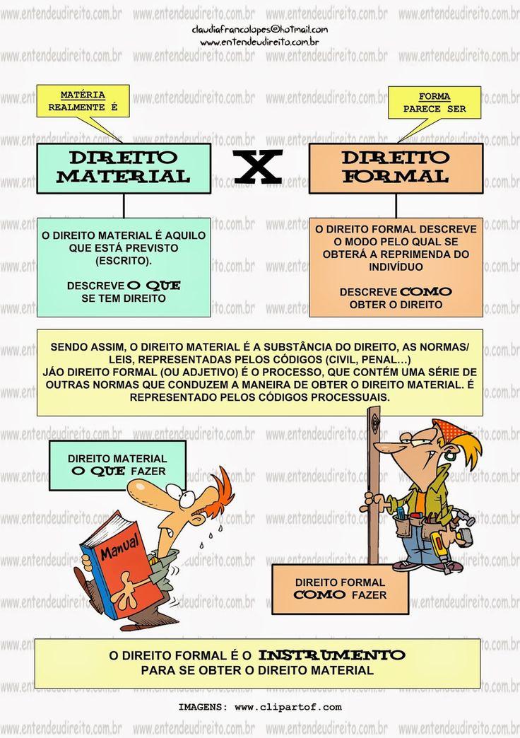 ENTENDEU DIREITO OU QUER QUE DESENHE ???: DIREITO MATERIAL X DIREITO FORMAL