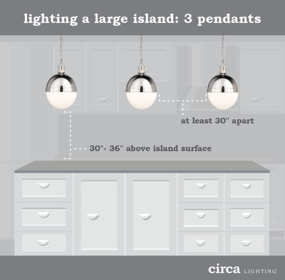 all in the details: ceiling fixtures – Circa Lighting