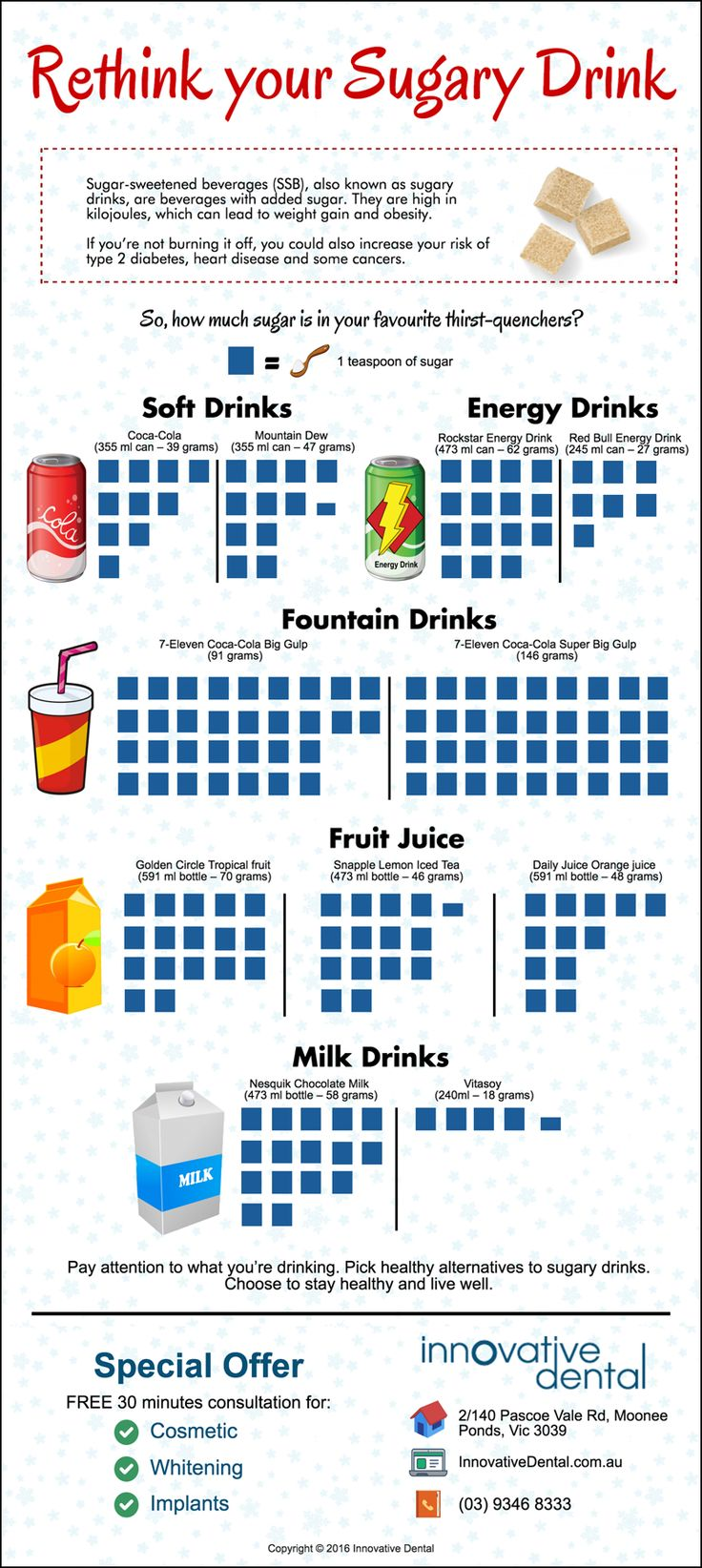 Moonee Ponds Dentist Tips: Rethink your Sugary Drink innovativedental.com.au