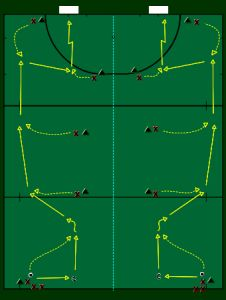 Pass Into Space Flow Drill - Drills - Field Hockey Canada
