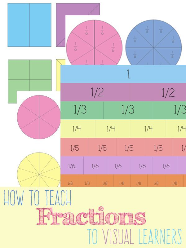 How to Teach Fractions to Visual Learners. Worksheets won't work for visual learners, you need more help. Hands-on ideas and activities will catch their attention and get them learning faster.