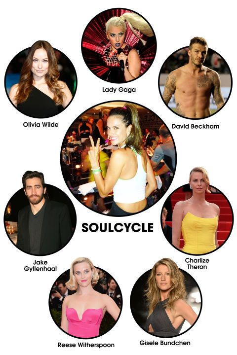 http://3-week-diet.digimkts.com/   Cannot wait for the beach  The workout: Of all the celeb fitness tribes, none has quite so many members as SoulCycle. Celeb devotees: Jake Gyllenhaal, Reese Witherspoon, Olivia Wilde, Tom Brady, Gisele Bündchen, Charlize Theron, Ashley Benson, David Beckham, Vanessa Hudgens, Katie Holmes, Alessandra Ambrosio, Minka Kelly, Mandy Moore, Lena Dunham, Lady Gaga