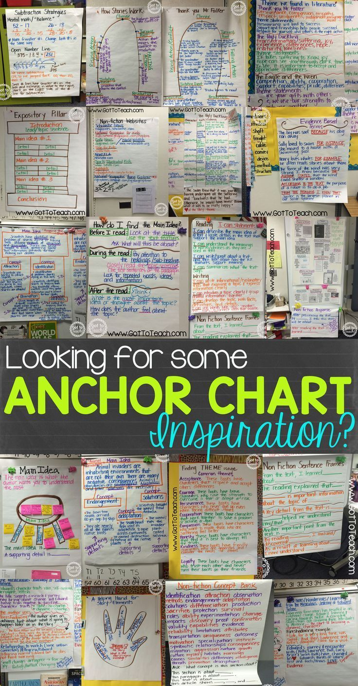 Check out this blog post for tons of excellent anchor charts! What a great resource. #TeacherResources #AnchorCharts