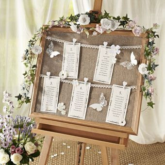 Vintage Table Chart | Craft Ideas & Inspirational Projects | Hobbycraft