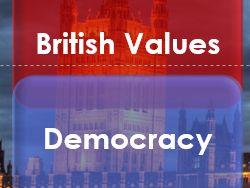 Citizenship: British Values: Democracy
