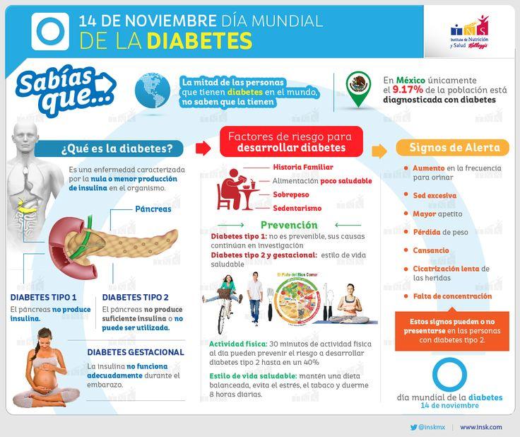 19 best images about Diabetes on Pinterest | Posts, Blog