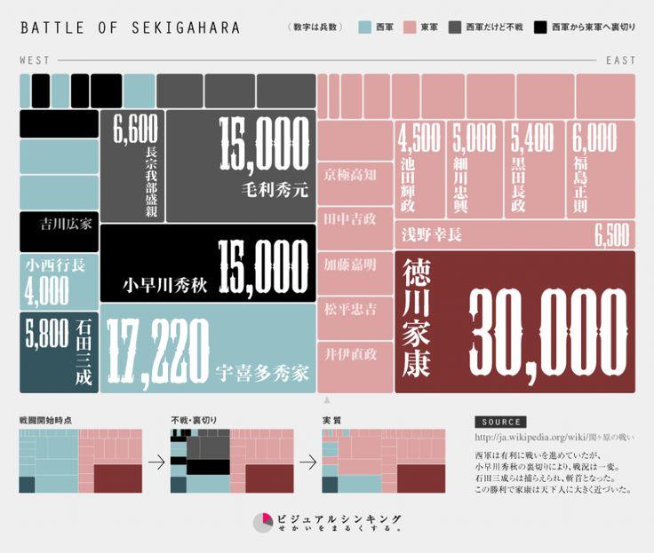 battle_of_sekigahara_l 「関ヶ原の戦い」 櫻田潤