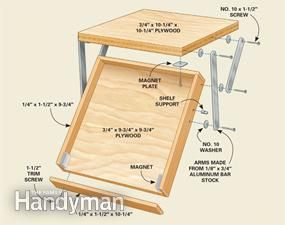 Drop-down tablet tray - can't make; where to buy?!  Organization Tips for Your Kitchen - Article | The Family Handyman